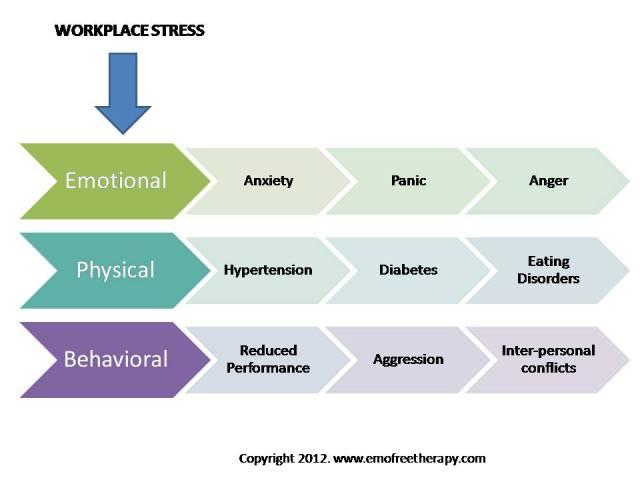 workplace-stress1